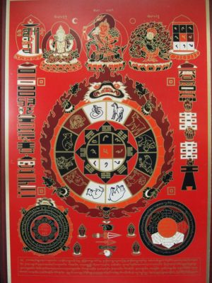 Nine-Palace-Ba-Gua-with-Red-Background-Large-2